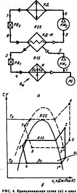 Схема и цикл двухступенчатой аммиачной холодильной машины с двумя испарителями и насосно-циркуляционной...