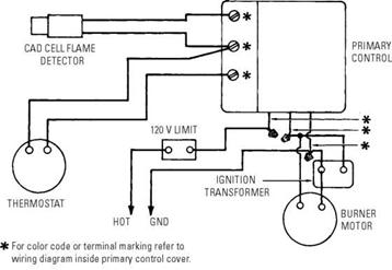 image090 oil burners ��������, �������� ������������� ��������� oil failure control wiring diagram at n-0.co