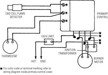image092 oil burners ��������, �������� ������������� ��������� on forced warm air oil intermittent ignition wiring diagram