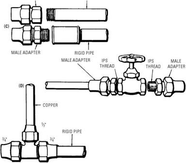 Pipes, Pipe Fittings, and Piping Details