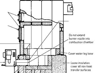 Boiler and Furnace Conversion