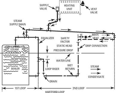 Hot Air Furnace Wiring Diagram