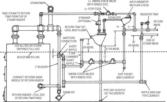 Piping Diagram Of Steam Boiler - Residential Electrical Symbols •