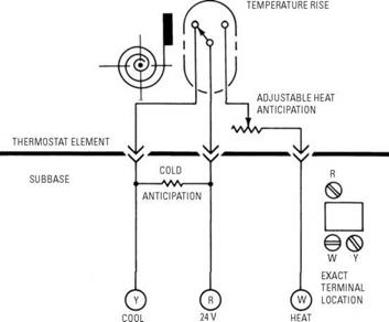 Snap Action Thermostat also Fcu Thermostat Wiring Diagram moreover 192121044802 besides Wiring Diagram Carrier Thermostat together with White Rodgers Thermostat Wiring Guide. on honeywell digital thermostat low voltage