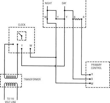 honeywell r8184g wiring honeywell wiring diagram free