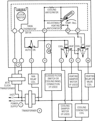 Gas Logs Diagram additionally Radiant Floor Heat Wiring Diagram moreover 577 together with 577 likewise Dayton Air  pressor Electric Motors Wiring Diagram. on dial thermostat wiring diagram