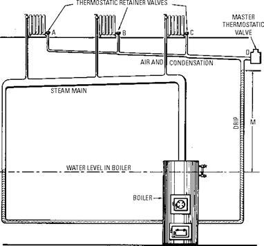 flow hot water boiler piping diagram hot water boilers