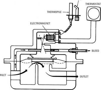 578 on gas furnace wiring diagram