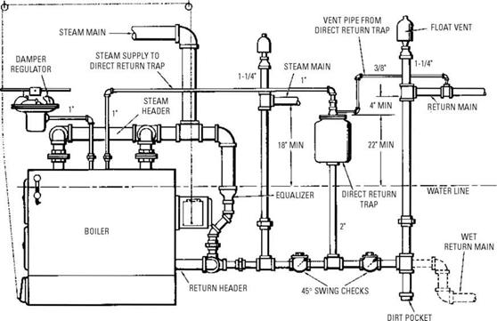 steam vapor system diagram