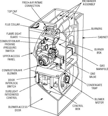 Arcoaire Parts Diagram on coleman air handler wiring diagram