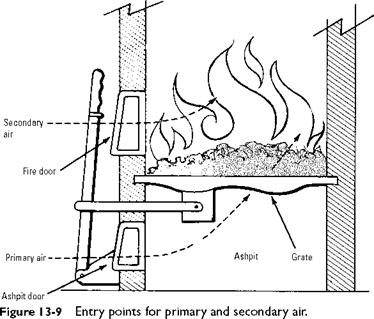 Coal Furnaces, Wood Furnaces, and Multi-Fuel Furnaces