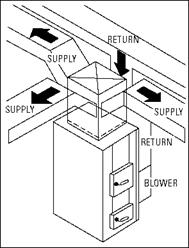 image766_0 ac air handler fan relay wiring diagram ac find image about,Central Air Conditioner Capacitor Wiring Diagram