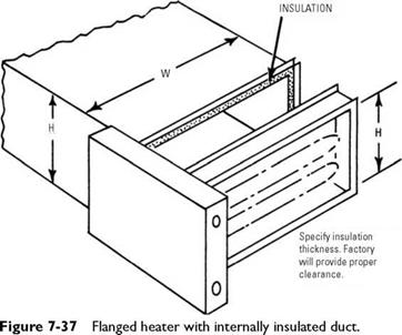 Ducts and Duct Systems