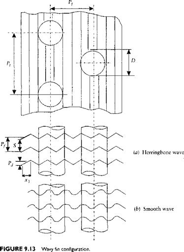 Plate Fin-and-Tube Heat Exchangers
