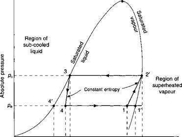 Coefficient of performance | Фенкойлы, фанкойлы
