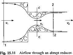 Airflow through transition pieces