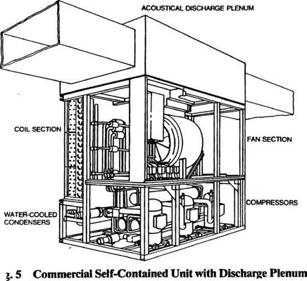 1861 besides Air Conditioned House Plans additionally Hvac Duct further  on crawl e air conditioner