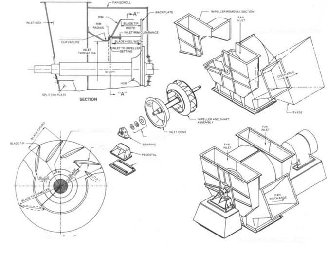 Fan Laws | Фенкойлы, фанкойлы - вентиляторные доводчики